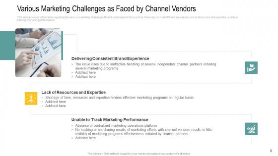 Channel_Retailer_Advertisement_Management_Ppt_PowerPoint_Presentation_Complete_Deck_With_Slides_Slide_8