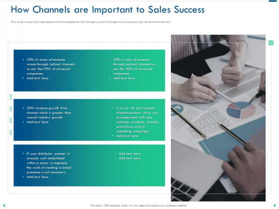 Channel Sales Taking Your Product To Market How Channels Are Important To Sales Success Structure PDF