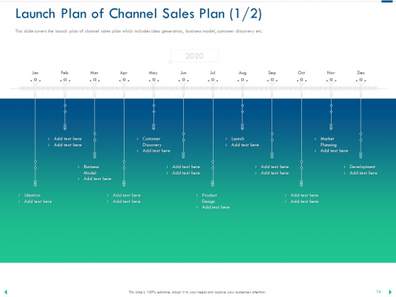 Channel_Sales_Taking_Your_Product_To_Market_Ppt_PowerPoint_Presentation_Complete_Deck_With_Slides_Slide_14