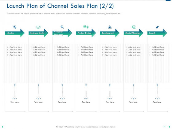 Channel_Sales_Taking_Your_Product_To_Market_Ppt_PowerPoint_Presentation_Complete_Deck_With_Slides_Slide_15