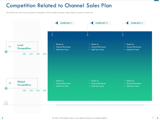 Channel_Sales_Taking_Your_Product_To_Market_Ppt_PowerPoint_Presentation_Complete_Deck_With_Slides_Slide_17