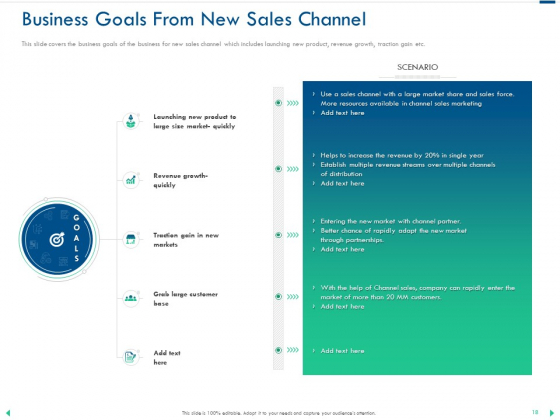 Channel_Sales_Taking_Your_Product_To_Market_Ppt_PowerPoint_Presentation_Complete_Deck_With_Slides_Slide_18