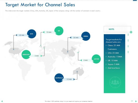 Channel_Sales_Taking_Your_Product_To_Market_Ppt_PowerPoint_Presentation_Complete_Deck_With_Slides_Slide_19