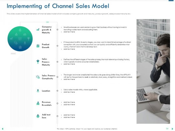 Channel_Sales_Taking_Your_Product_To_Market_Ppt_PowerPoint_Presentation_Complete_Deck_With_Slides_Slide_24
