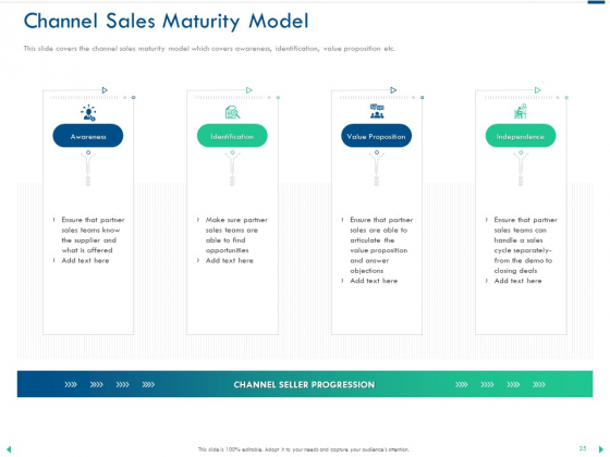 Channel_Sales_Taking_Your_Product_To_Market_Ppt_PowerPoint_Presentation_Complete_Deck_With_Slides_Slide_25