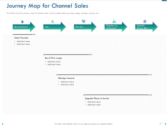 Channel_Sales_Taking_Your_Product_To_Market_Ppt_PowerPoint_Presentation_Complete_Deck_With_Slides_Slide_27