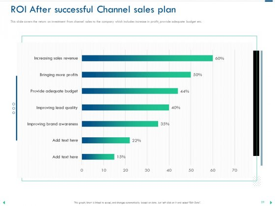 Channel_Sales_Taking_Your_Product_To_Market_Ppt_PowerPoint_Presentation_Complete_Deck_With_Slides_Slide_39