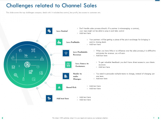 Channel_Sales_Taking_Your_Product_To_Market_Ppt_PowerPoint_Presentation_Complete_Deck_With_Slides_Slide_8