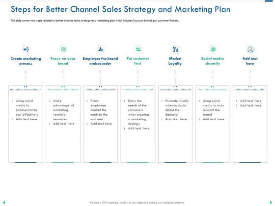 Channel Sales Taking Your Product To Market Steps For Better Channel Sales Strategy And Marketing Plan Designs PDF