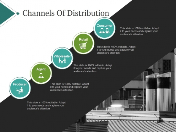 Channels Of Distribution Template 1 Ppt PowerPoint Presentation Samples