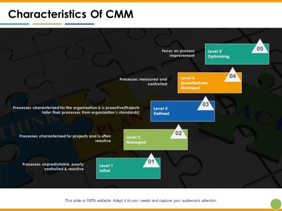 Characteristics Of CMM Ppt PowerPoint Presentation Icon Master Slide