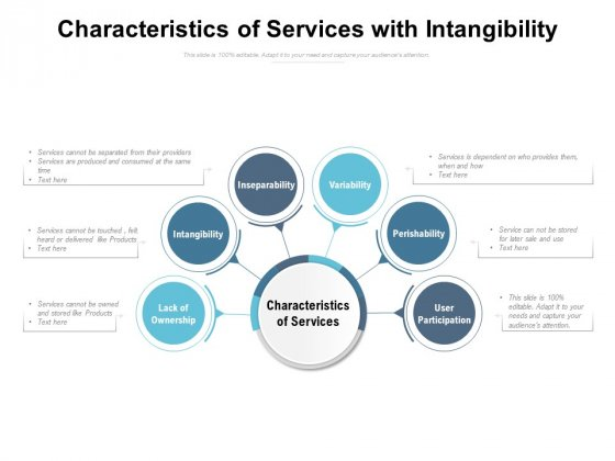 Characteristics Of Services With Intangibility Ppt PowerPoint Presentation File Layouts PDF