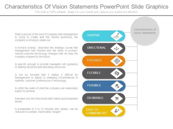Characteristics Of Vision Statements Powerpoint Slide Graphics