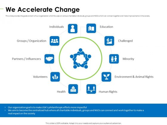 Charity Pitch Deck We Accelerate Change Summary PDF