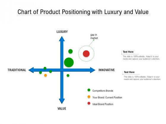 Chart Of Product Positioning With Luxury And Value Ppt PowerPoint Presentation Slide PDF