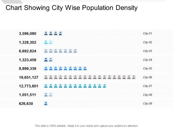 Chart Showing City Wise Population Density Ppt PowerPoint Presentation Infographic Template Slides