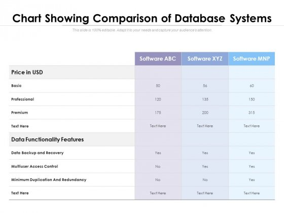 Chart Showing Comparison Of Database Systems Ppt PowerPoint Presentation Portfolio Styles