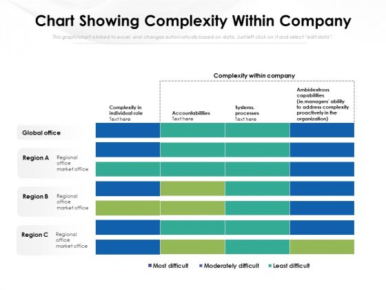 Chart Showing Complexity Within Company Ppt PowerPoint Presentation Gallery Objects PDF