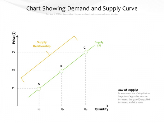 Chart Showing Demand And Supply Curve Ppt PowerPoint Presentation Gallery Graphic Images PDF