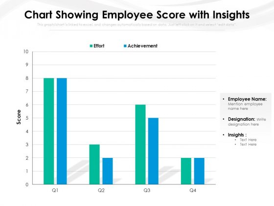 Chart Showing Employee Score With Insights Ppt PowerPoint Presentation Slides Influencers PDF