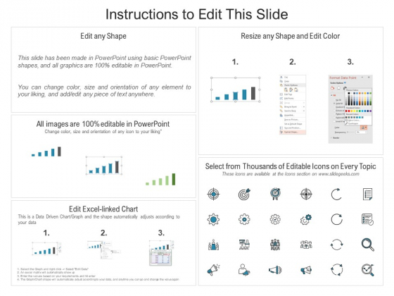Chart_Showing_Employee_Score_With_Insights_Ppt_PowerPoint_Presentation_Slides_Influencers_PDF_Slide_2