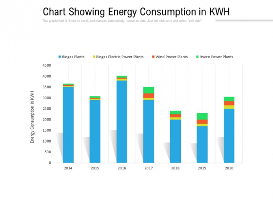 Chart Showing Energy Consumption In KWH Ppt PowerPoint Presentation File Portfolio PDF