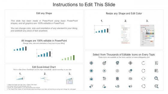 Chart_Showing_Performance_Improvement_On_Voc_Process_Implementation_Ppt_PowerPoint_Presentation_Icon_Layouts_PDF_Slide_2