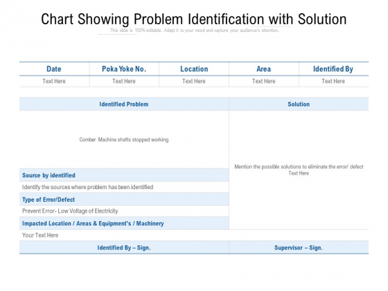 Chart Showing Problem Identification With Solution Ppt PowerPoint Presentation Gallery Themes PDF
