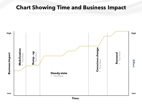 Chart Showing Time And Business Impact Ppt PowerPoint Presentation Example 2015 PDF