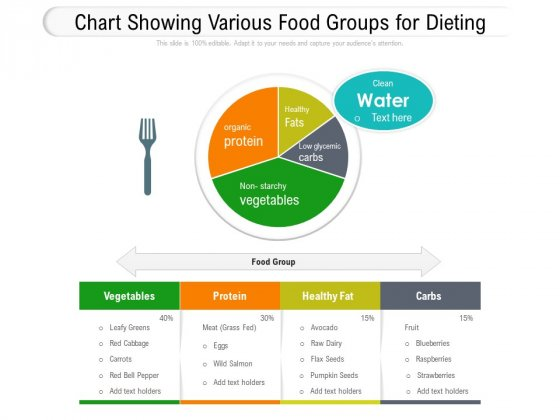 Chart Showing Various Food Groups For Dieting Ppt PowerPoint Presentation Show Maker PDF
