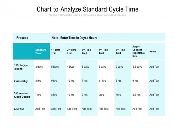Chart To Analyze Standard Cycle Time Ppt PowerPoint Presentation Pictures Portrait PDF