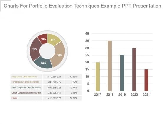 Charts For Portfolio Evaluation Techniques Example Ppt Presentation