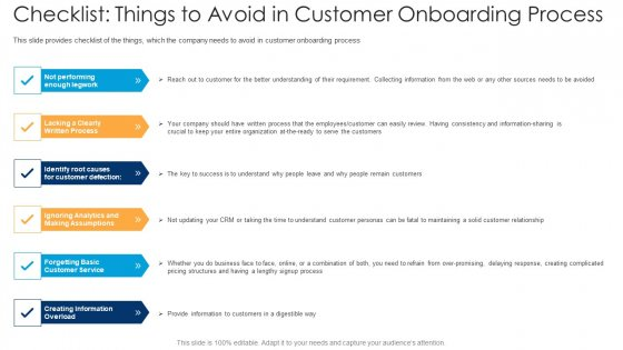 Checklist Things To Avoid In Customer Onboarding Process Ppt Summary Tips PDF