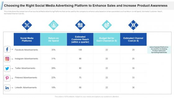 Choosing_The_Right_Social_Media_Advertising_Platform_To_Enhance_Sales_And_Increase_Product_Awareness_Elements_PDF_Slide_1
