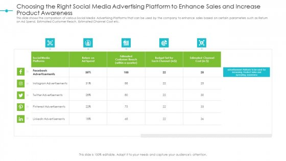 Choosing_The_Right_Social_Media_Advertising_Platform_To_Enhance_Sales_And_Increase_Product_Awareness_Icons_PDF_Slide_1