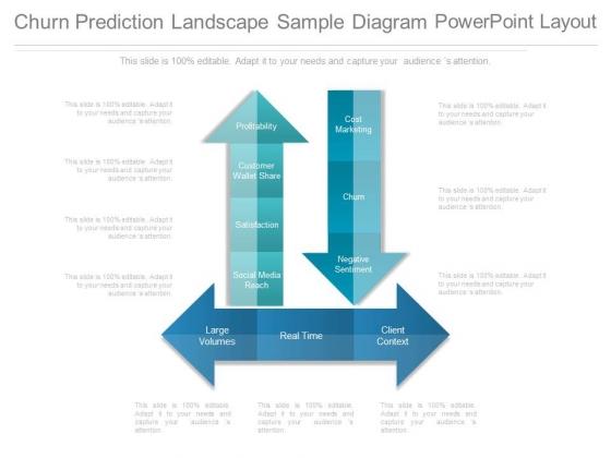 Churn Prediction Landscape Sample Diagram Powerpoint Layout