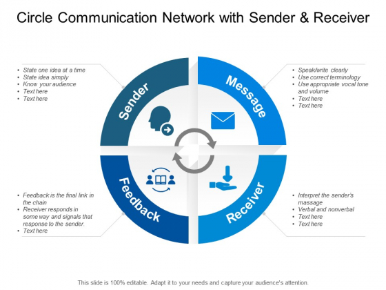 Circle Communication Network With Sender And Receiver Ppt PowerPoint Presentation Diagrams