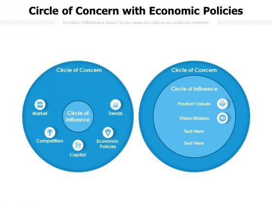 Circle Of Concern With Economic Policies Ppt PowerPoint Presentation Gallery Background PDF