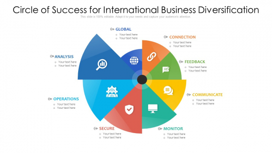 Circle Of Success For International Business Diversification Ppt PowerPoint Presentation Infographics Graphics Example PDF