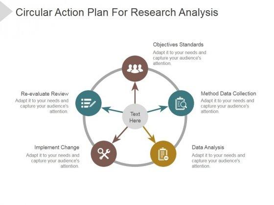 Circular Action Plan For Research Analysis Ppt PowerPoint Presentation Outline