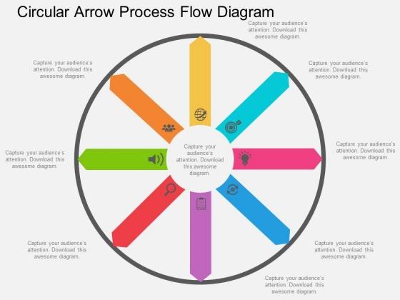 Circular Arrow Process Flow Diagram Powerpoint Template
