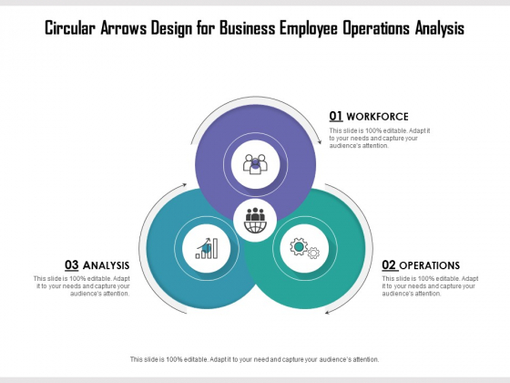 Circular Arrows Design For Business Employee Operations Analysis Ppt PowerPoint Presentation File Mockup PDF