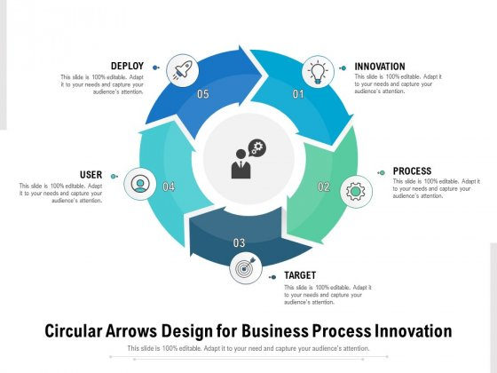 Circular Arrows Design For Business Process Innovation Ppt PowerPoint Presentation Gallery Clipart Images PDF