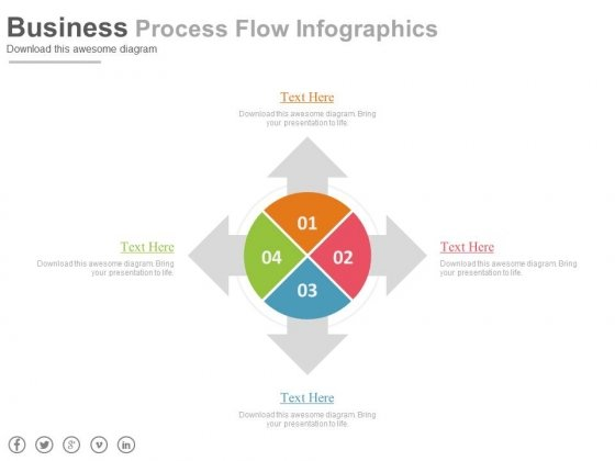 Circular Business Process Flow Infographics Powerpoint Template