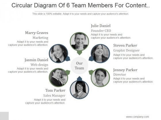Circular Diagram Of 6 Team Members For Content Marketing Ppt PowerPoint Presentation Designs Download