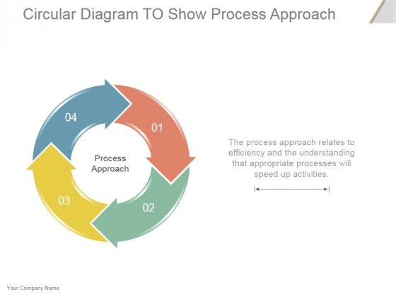 Circular Diagram To Show Process Approach Ppt PowerPoint Presentation Visuals