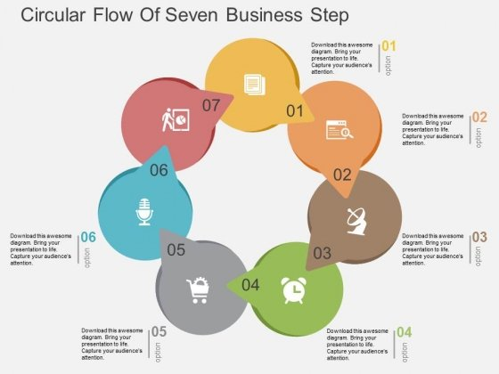 Circular Flow Of Seven Business Step Powerpoint Template