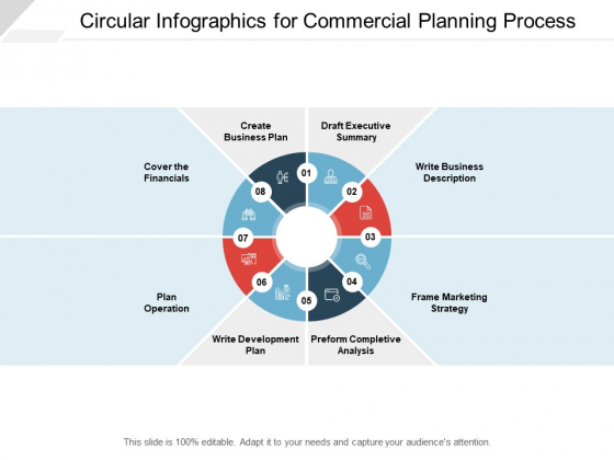 Circular Infographics For Commercial Planning Process Ppt PowerPoint Presentation Layouts Gallery