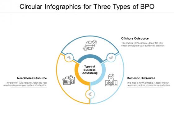 Circular Infographics For Three Types Of BPO Ppt PowerPoint Presentation Summary Microsoft