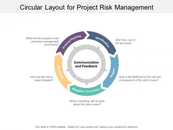 Circular Layout For Project Risk Management Ppt PowerPoint Presentation Professional Example